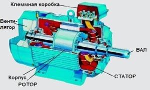 Эектродвигатеь